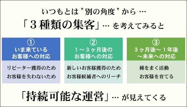 飲食店コンサルティング 食ビジネスコンサルティング フードビジネスコンサルティング サービス業コンサルティング 札幌 北海道
